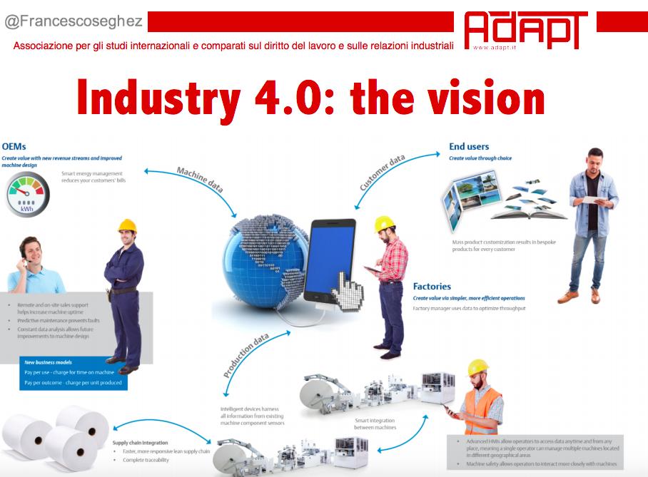 Industria 4.0 reinventa la fabbrica del futuro. Grazie ai Makers e a una buona politica industriale