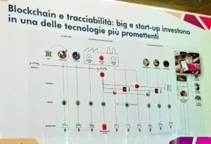 La tecnologia Blockchain rinnova il mondo del Food